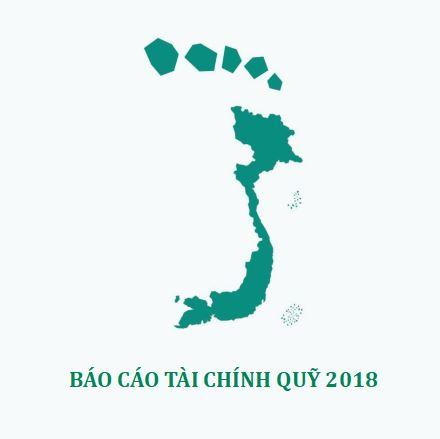 Báo cáo Tài chính Quỹ cập nhật ngày 22.9.2018